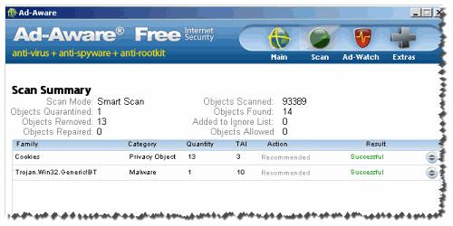результаты работы программы Adaware